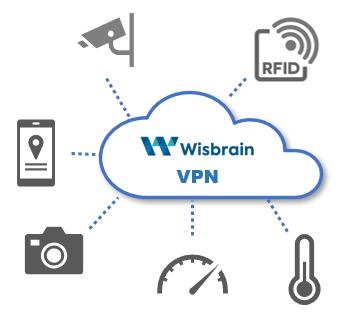 VPNの話