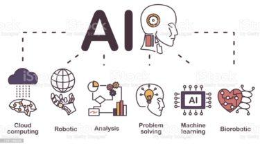 Some ideas about AI development